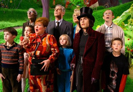 Willy Wonka zoekt kids met talent